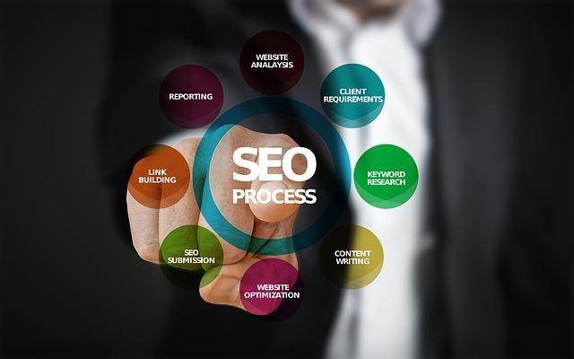 Web, základ podnikání